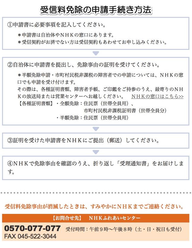 受信料免除の申請手続き方法