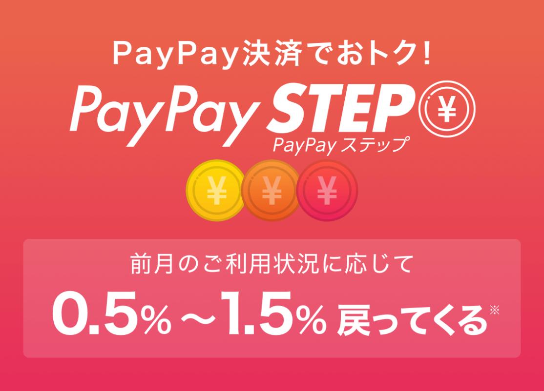 PayPay決済でおトク!前月の利用状況に応じて0.5%〜1.5%戻ってくる。